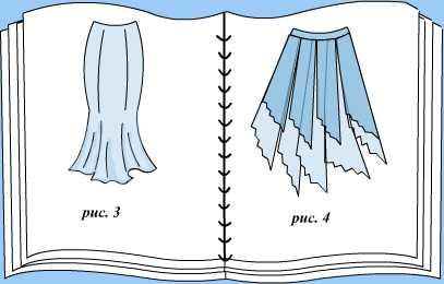 Как сделать юбку на восточные