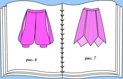 Сшить юбку для костюма девочке фото 96